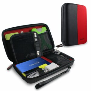 Big Travel Organizer