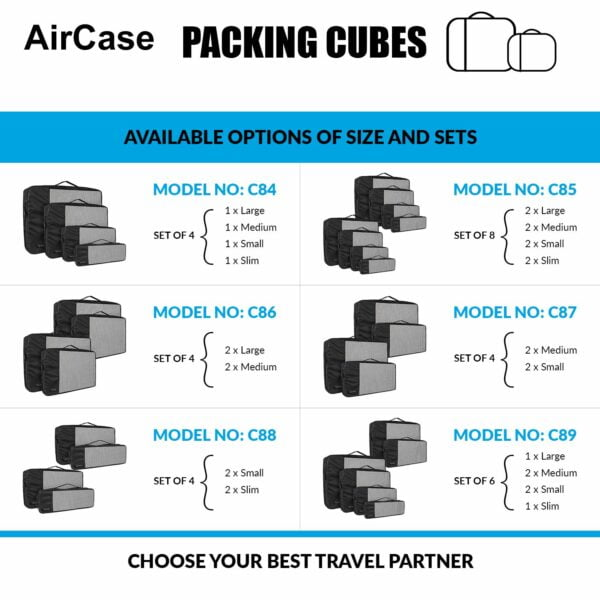 AirCase 4 Set of Travel Luggage Organizer Bag & Pouch
